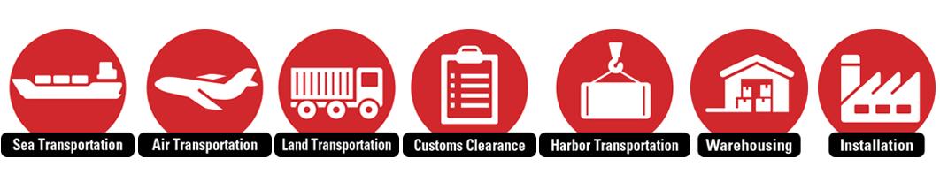 Overseas Group Companies | Logistics | Services | KAWASAKI