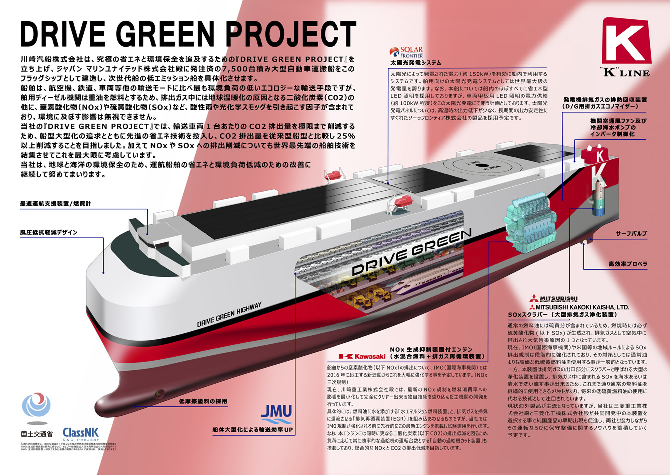 DRIVE GREEN PROJECT | 川崎汽船...